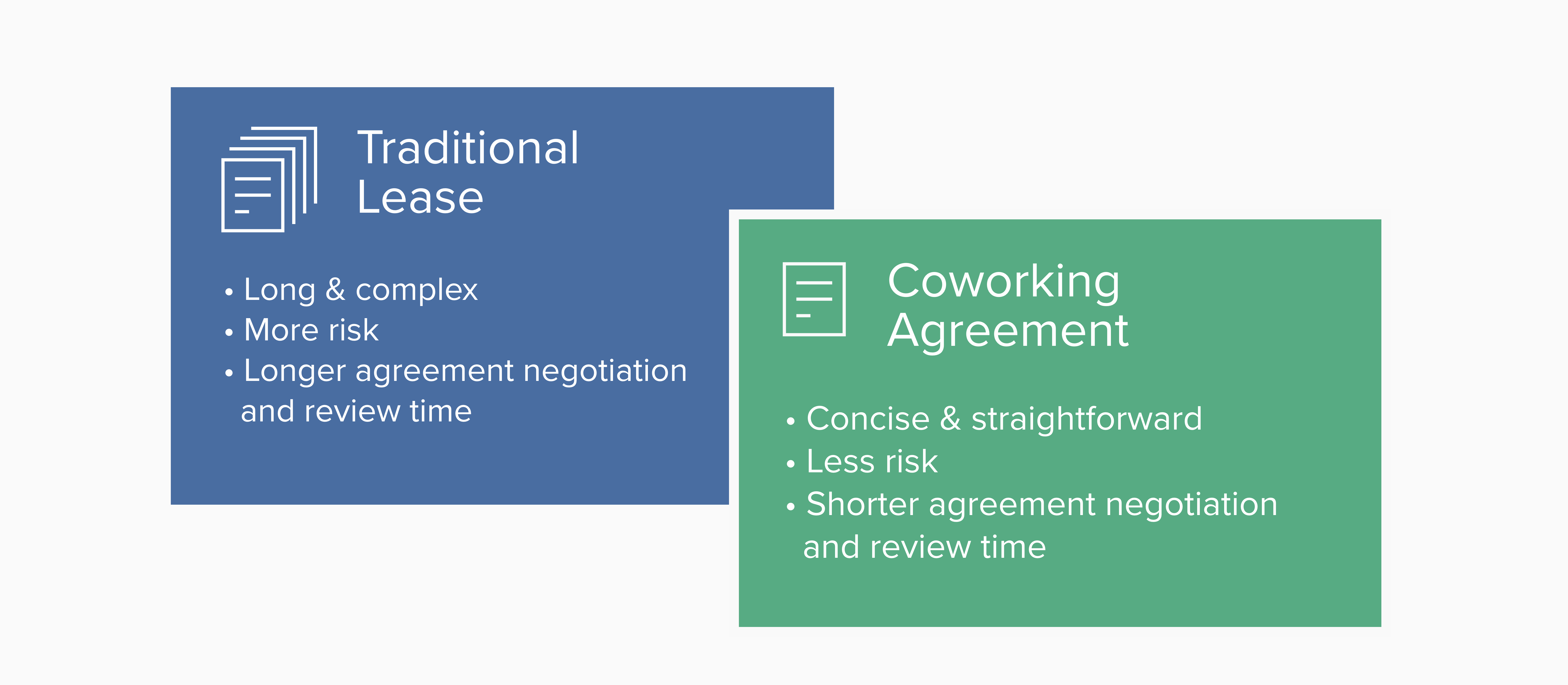 Traditional vs Coworking_V2